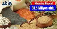 Nisan Ayı İhracatı 88.5 Milyon