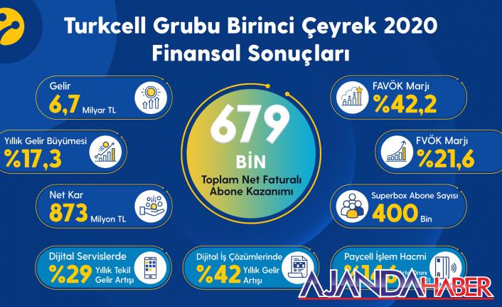 Turkcell abone sayısında lider