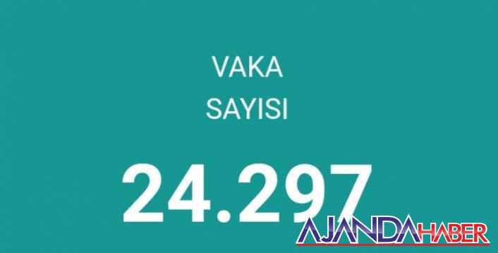 Bugünkü Vaka sayısı 24.297