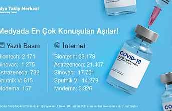 En çok konuşulan aşı markaları!
