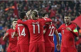 EURO 2020 Avrupa Futbol Şampiyonası