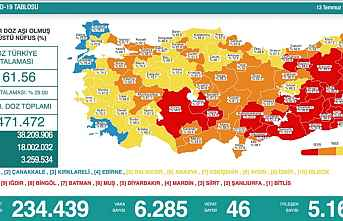 Aşı haritasının güncel hali paylaşıldı