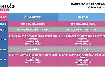 TRT EBA Ekranlarında Hafta Sonu